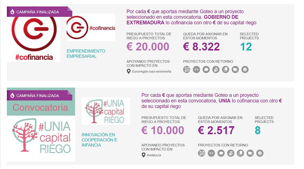 Goteo matchfunding proyectos solidarios